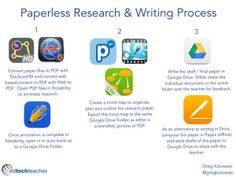 Greg Kulowiec @EdTechTeacher shares an iPad Ideas Project: Paperless Research & Writing with Google Drive
