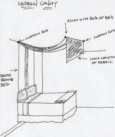 Curtain canopy