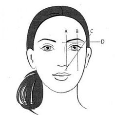 How to Properly Tweeze Eyebrows {Eyebrow Care} @Jenn L Orenstein ... because I notice things like this
