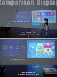 Mini TV Micro DLP Wifi Portable Pocket LED Smartphone Projector Blueto – UrbanLifeShop