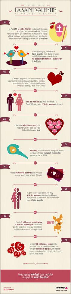 Les 10 choses à savoir sur la Saint Valentin [infographie]