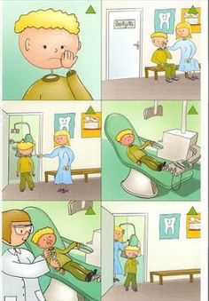 Seeing your dentist is important! Sequencing Worksheets, Sequencing Cards, Story Sequencing, Speech Language Therapy, Speech Therapy Activities, Preschool Activities, Picture Story Writing, Sequencing Pictures, Learning Arabic