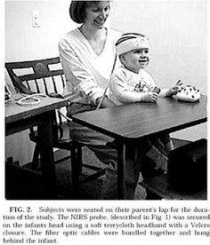 """""""[Natalie Portman] was involved in a study led by Abigail A Baird that could have aided mind control techniques as they were testing a new technique for measuring the development of memory, specifically brain activity in the frontal lobe.""""  The photo above is from the study to which Portman was subjected."""