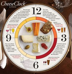 Learn to Serve Cheese the Right Way (Cheese Clock)