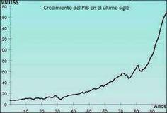 KRADIARIO: ECONOMÍA-FMI-INFORME-KRADIARIO FMI: CHILE SE ACERC...
