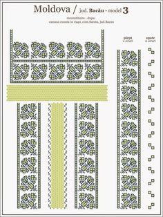 Popular Folk Embroidery Semne Cusute: traditional Romanian blouse from MOLDOVA, Bacau county Cross Stitch Borders, Simple Cross Stitch, Cross Stitching, Cross Stitch Patterns, Hardanger Embroidery, Embroidery Motifs, Embroidery Ideas, Romanian Gypsy, Moldova