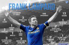 """Frank Lampard: Chelsea career in numbers. Chelsea Fans, Chelsea Football, Chelsea Fc Wallpaper, X League, Premier League Goals, Fulham, Europa League, European Football"