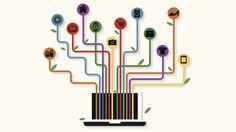 'Internet Of Things' for entrepreneurs