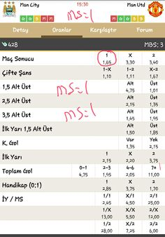 Bahis İddaa ve Canlı: Manchester City - Manchester United İngiltere Premier Ligi Maçı 15:30 02/11/2014