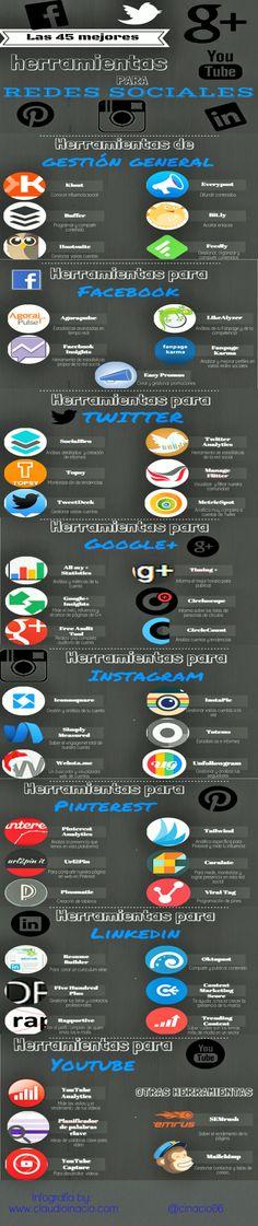 45 eines per a xarxes socials