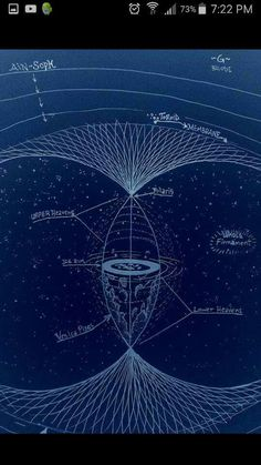 The flat plane matrix in the firmament. FIRM (solid) A (light principle/God) MENT (mind)