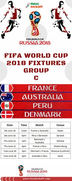 FIFA World Cup 2018 Match Schedule Group C