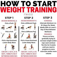 8 Weeks Workout Programme For Beginners HOW TO START WEIGHT TRAINING–Knowing where to start with a strength training program can sometimes be a challenge.-What exercises? Weight Training Programs, Strength Training Program, Weight Training Workouts, Workout Programs, Gym Workouts, At Home Workouts, Training Exercises, Fitness Exercises, Workout Exercises