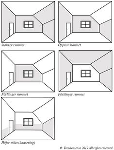 How to change a room with paint or wallpaper depending on what wall you put it on (shadded in grey). Slanted Ceiling Bedroom, Home Fix, Diy Inspiration, Attic Spaces, Home Hacks, Room Paint, Diy Bedroom Decor, Home Decor, Optical Illusions