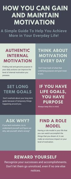 Gain the Motivation you NEED and Maintain That Motivation to Improve Each and Every Day you are given!
