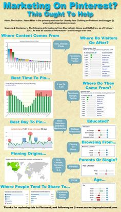 Marketing on Pinterest #Infographic