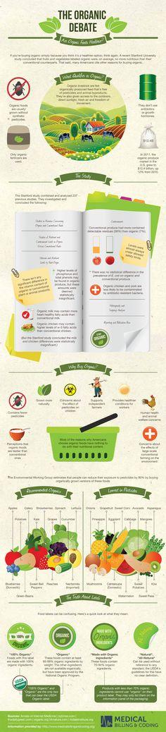 The Organic Debate: Are Organic Foods Healthier? #Taxing #Nature & Good Behavior through Mandatory #Certifications