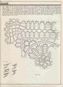 Crochet and arts: crochet square doily