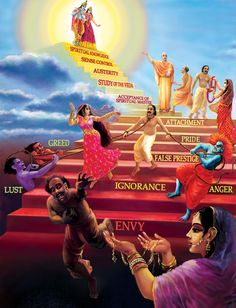 Bhagavad Gita: Bewildered by false ego, strength, pride, lust and anger.
