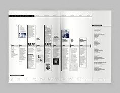 Editorial collectible fascicle on Behance