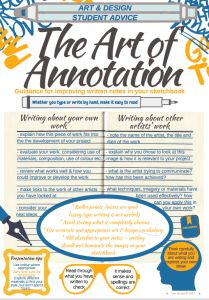 Ideas a level art sketchbook layout for 2019 A Level Sketchbook, Gcse Art Sketchbook, Sketchbook Ideas, Sketchbooks, Sketchbook Project, Art Analysis, Art Doodle, Cv Inspiration, Art Alevel