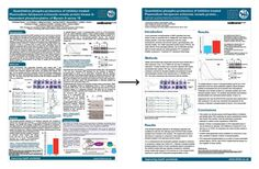 Posters previously designed by researchers were redesigned to demonstrate examples of good design ('before' and 'after' shown here). Edits to text and images are suggested where content was previously too dense.