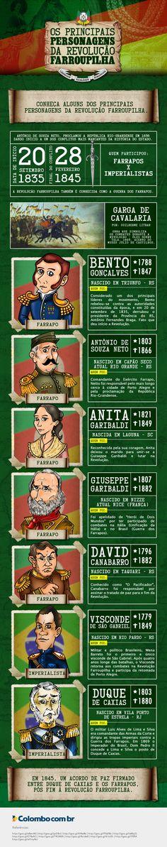 Você merece saber mais sobre a Revolução Farroupilha! Confira este infográfico que preparamos para você: http://www.clubecolombo.com.br/voce-merece/semana-farroupilha/