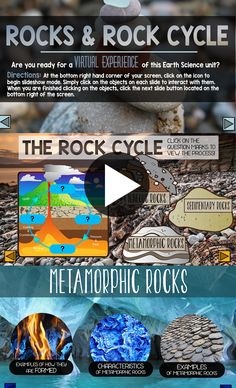 My students LOVE these interactive PowerPoints! All about Rocks and the Rock Cycle - Earth Science unit