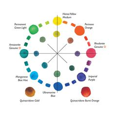 Jane Blundell Single Pigment Color Wheel Awesome Blog For The