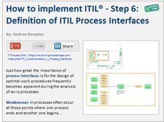 1000 images about itil on pinterest productivity for Itil implementation plan template