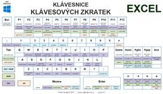 klavesove-zkratky-Excel.jpg (1312×757)