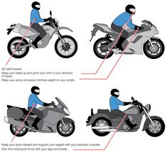 Motorcycle riding position is of utmost importance in terms of long term health, as well as ride enjoyment. The correct body position should be maintained at all times. Motorcycle Riding Gear, Motorcycle Tips, Motorcycle Travel, Different Types Of Motorcycles, Touring Motorcycles, Motorbike Design, Bike Rider, Motorbikes, Positivity