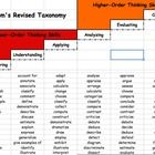 This 2-sided reference sheet offers a quick reference containing key words to use on each level of Bloom's Taxonomy. It can be laminated for durab...