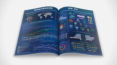 Kontakter 37/2015 Dashboard - #layout #editorial #design #wuv #infographic #infografik