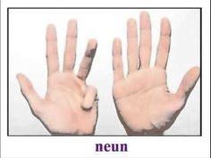 Deutsch Lernen / A1 und B1