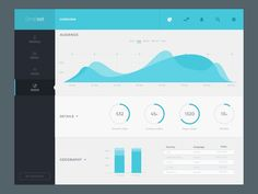 Simplest analytics layout design found on Dribbble.