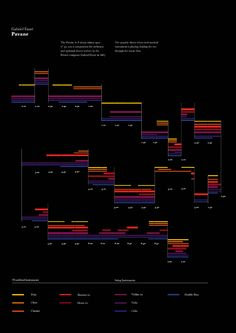 Gabriel Faurè – Pavane - Carolina Magro Information design poster which visually represents pavane by Gabriel Faurè. The graphic shows when each musical instrument is playing, leading the eye through the music flow.