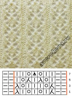 Pretty lace knitting pattern Nr 719 a. Try combining a single r. Strickmuster Pretty lace knitting pattern Nr 719 a. Try combining a single r. Lace Knitting Stitches, Lace Knitting Patterns, Knitting Charts, Knitting Designs, Knitting Needles, Free Knitting, Stitch Patterns, Knitting Ideas, Lace Patterns