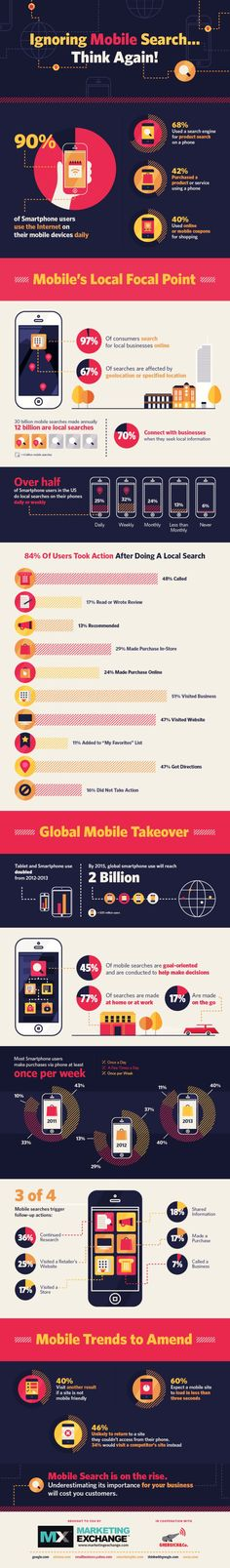 Ignoring Mobile search... Think again #infografia #infographic #marketing