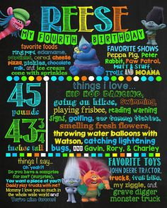 Trolls Birthday Chalkboard Poster DIGITAL FILE