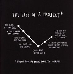"""The Life of a Project"" from Steal Like An Artist: http://steallikeanartist.com"