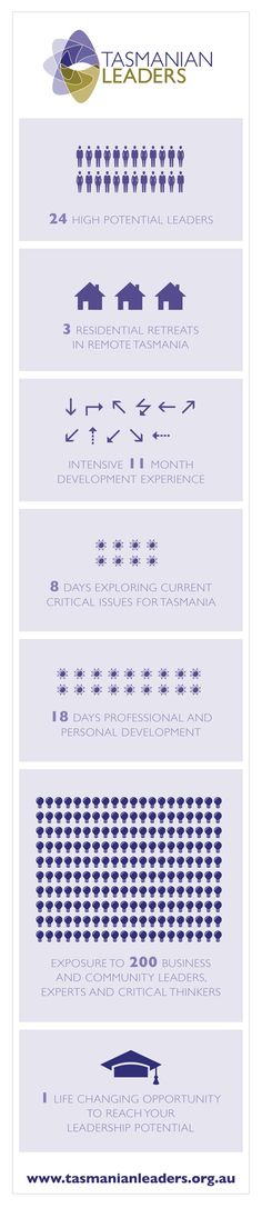 2014 Tasmanian Leaders Program