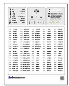 These great Roman Numeral Charts are perfect reference for history or classic classes. This version covers roman numeral years, but others cover smaller numbers. All include basic rules for converting Roman numerals to regular numbers. Date Tattoos, New Tattoos, Small Tattoos, Script Tattoos, Arabic Tattoos, Dragon Tattoos, Flower Tattoos, Roman Numbers Tattoo, Roman Numeral Tattoos