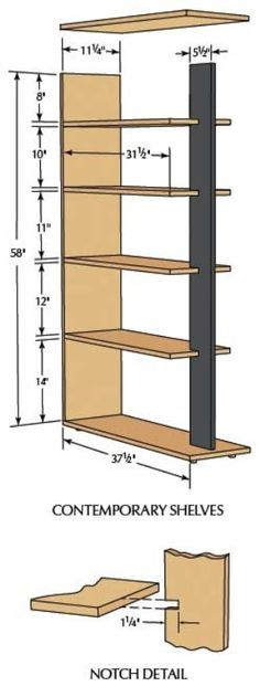 Contemporary Shelves -- a simple project from Popular Woodworking.