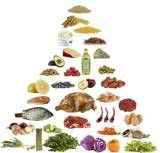 lo carb pyramid- Makes it soo much easier. and the low carb bread jewwl or walmart makes it soo much easier