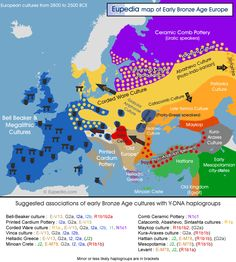 Haplogroup Migration Map: Late Neolithic & early Bronze Age cultures in Europe from approx to yrs ago, along w/ suggested associations for Y-DNA haplogroups. European History, Ancient History, Ancient Aliens, American History, Prehistoric Age, Sea Peoples, By Any Means Necessary, Old Maps, Historical Maps
