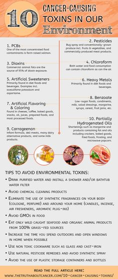 Check this out as Dr. David Jockers goes over 10 of the most potent and hazardous chemicals in the environment you need to: 1) be aware of, and 2) avoid as much as possible through your lifestyle choices and purchasing decisions. Click on the image to find out more or repin for later!