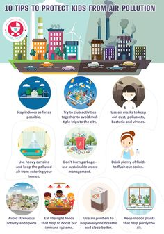 With air pollution becoming a major menace in our country, it's important to be aware. Here are 10 Tips to protect kids from air pollution of all kinds. Air Pollution Facts, Air Pollution Project, Air Pollution Poster, Environmental Pollution, Environmental Health, Save Water Poster Drawing, Flashcards For Kids, World Environment Day, Healthy Environment