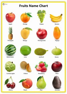 Collection of fruits name in English with high quality fruit images and fruit videos. Also, included fun facts about every fruit, fruits chart and fruits stickers. English Activities For Kids, Learning English For Kids, English Worksheets For Kids, English Lessons For Kids, Kids English, Preschool Learning Activities, Learning Cards, English Study, Learn English