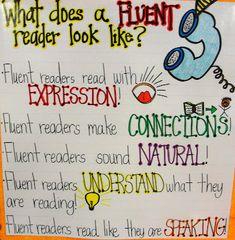 Fluent Readers Anchor Chart